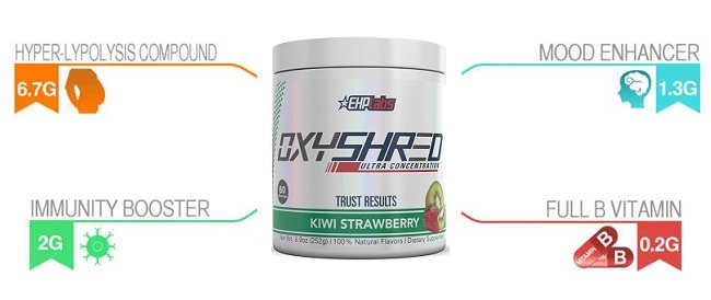 Oxyshred Product Image and Nutritional Points