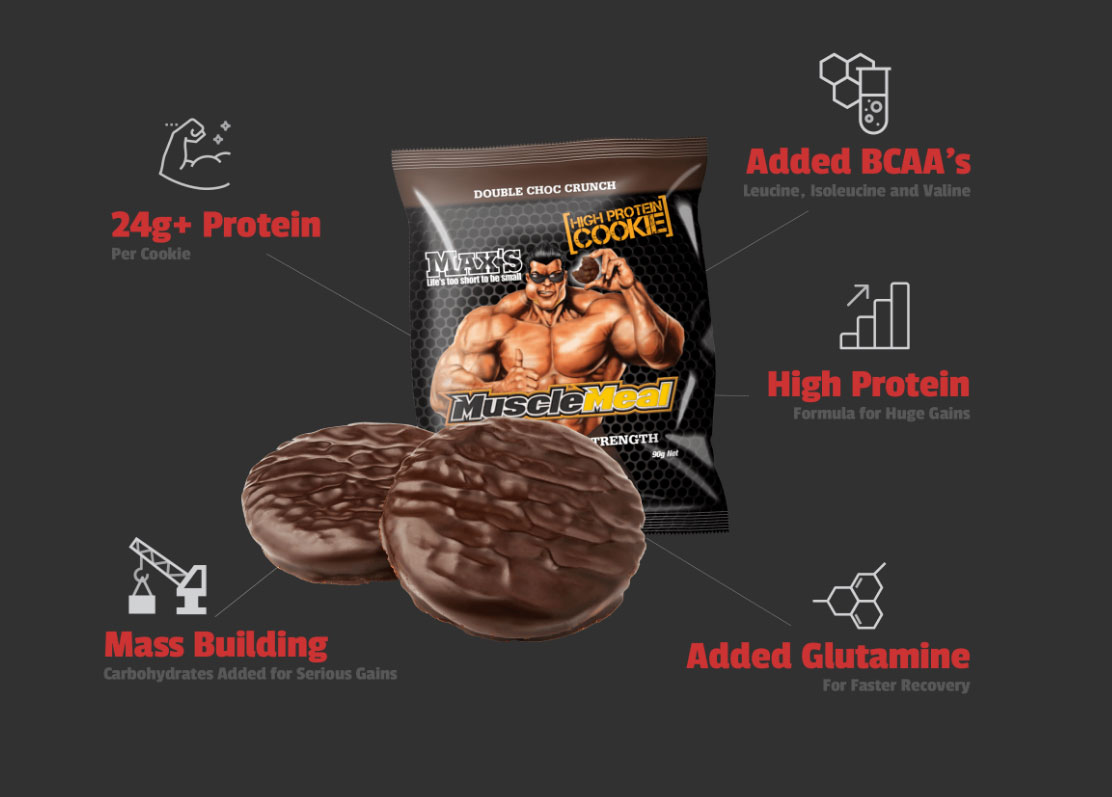 muscle meal cookie infographic