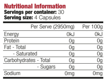 Maxs the Gear Jack'd nutritional information