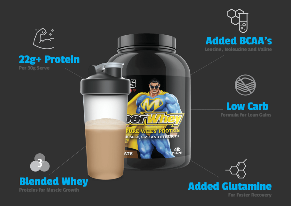Maxs SuperWhey Protein Features