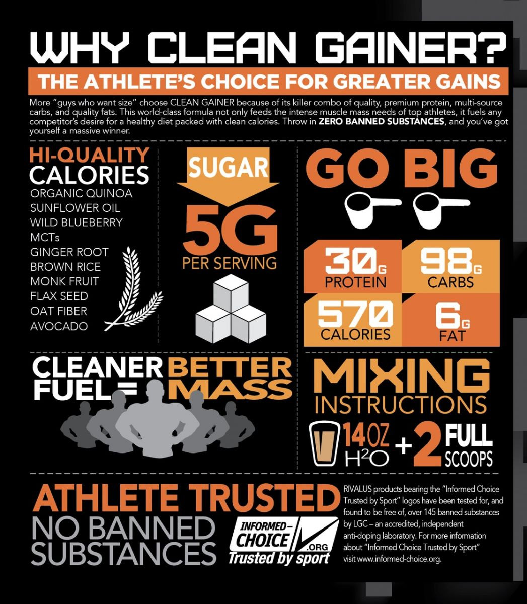 Rivalus Clean Gainer Banner