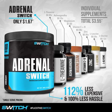 Switch Nutrition adrenal switch diagram