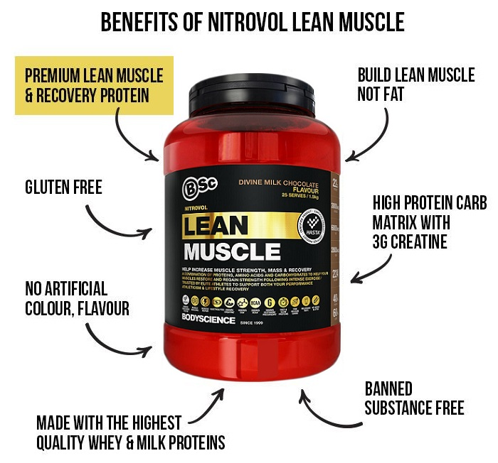 nitrovol lean muscle protein benefits