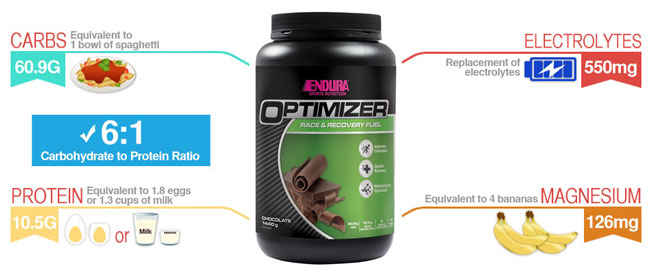 endura optimizer nutritional information
